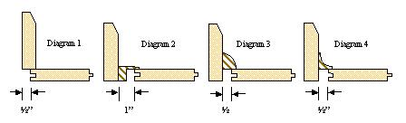 Fitting Hardwood Flooring Onto Existing Floorboards